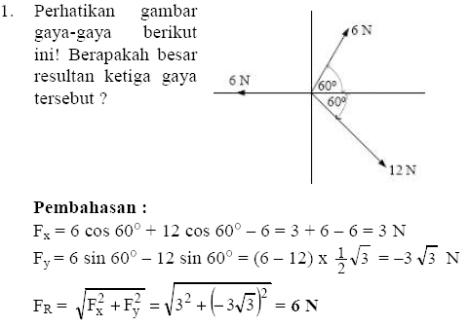Contoh X-1